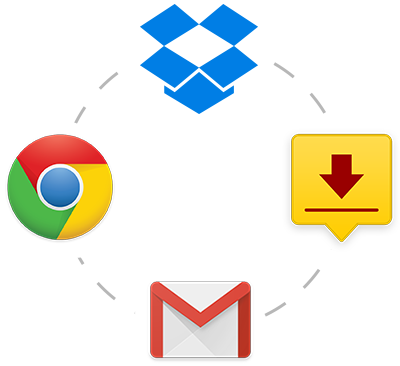 DocuSign and Chrome integration